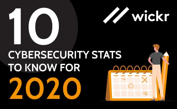 10 Cybersecurity Stats to Know for 2020
